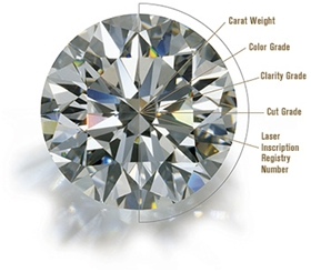 The 4Cs are the key characteristics of diamonds,Diamonds and the 4 C's,carat, cut, colour and clarity